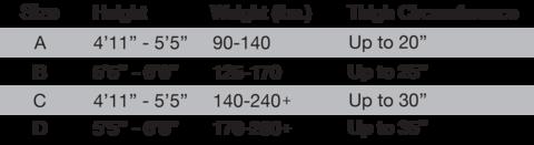 Kix'ies size chart